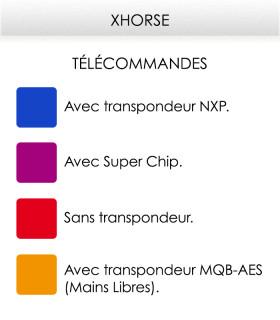 XNHY02 - Télécommande XHORSE avec transpondeur NXP